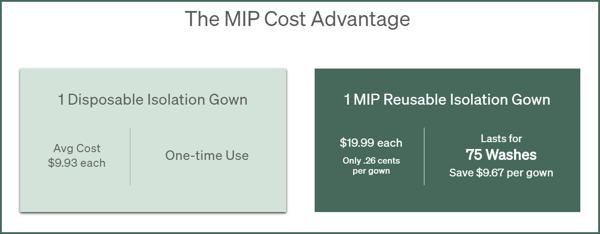 Cost info-1