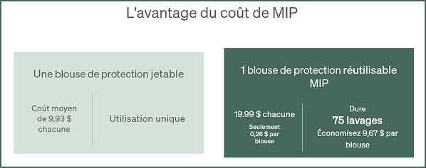 Cost info-FR-blouse